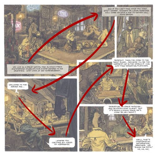 Reading order of the bar scene in Blacksad.  The balloons are all over the place.